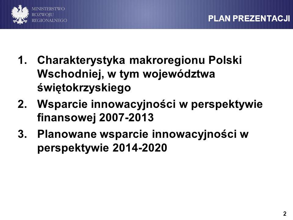 2 1.Charakterystyka makroregionu Polski Wschodniej, w tym województwa świętokrzyskiego 2.Wsparcie innowacyjności w perspektywie finansowej 2007-2013 3.Planowane wsparcie innowacyjności w perspektywie 2014-2020 PLAN PREZENTACJI
