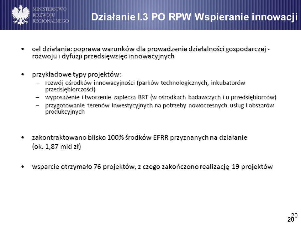 20 Działanie I.3 PO RPW Wspieranie innowacji cel działania: poprawa warunków dla prowadzenia działalności gospodarczej - rozwoju i dyfuzji przedsięwzięć innowacyjnychcel działania: poprawa warunków dla prowadzenia działalności gospodarczej - rozwoju i dyfuzji przedsięwzięć innowacyjnych przykładowe typy projektów:przykładowe typy projektów: –rozwój ośrodków innowacyjności (parków technologicznych, inkubatorów przedsiębiorczości) –wyposażenie i tworzenie zaplecza BRT (w ośrodkach badawczych i u przedsiębiorców) –przygotowanie terenów inwestycyjnych na potrzeby nowoczesnych usług i obszarów produkcyjnych zakontraktowano blisko 100% środków EFRR przyznanych na działaniezakontraktowano blisko 100% środków EFRR przyznanych na działanie (ok.
