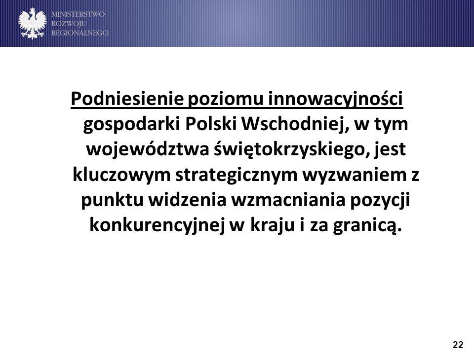 22 Podniesienie poziomu innowacyjności gospodarki Polski Wschodniej, w tym województwa świętokrzyskiego, jest kluczowym strategicznym wyzwaniem z punktu widzenia wzmacniania pozycji konkurencyjnej w kraju i za granicą.