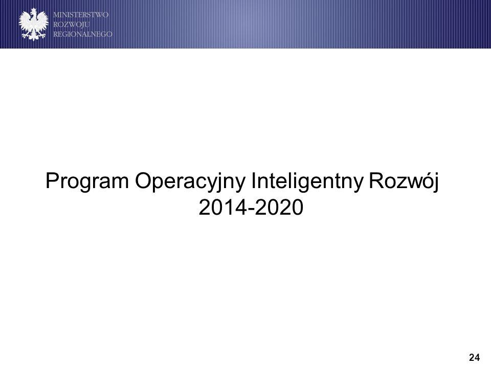 24 Program Operacyjny Inteligentny Rozwój 2014-2020