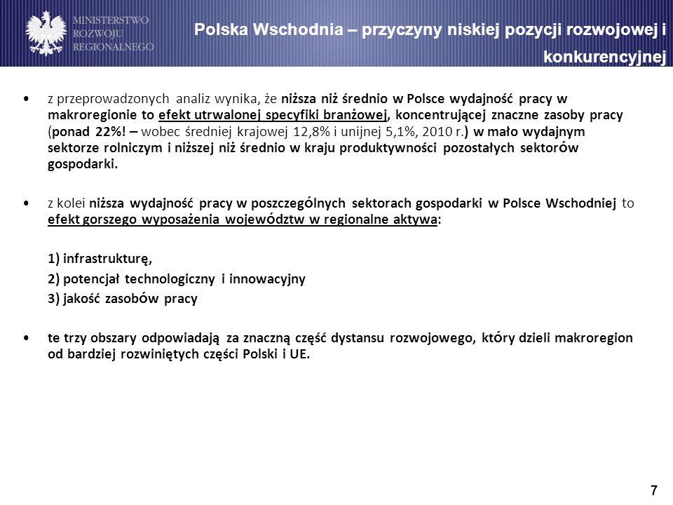 7 Polska Wschodnia – przyczyny niskiej pozycji rozwojowej i konkurencyjnej z przeprowadzonych analiz wynika, że niższa niż średnio w Polsce wydajność pracy w makroregionie to efekt utrwalonej specyfiki branżowej, koncentrującej znaczne zasoby pracy (ponad 22%.