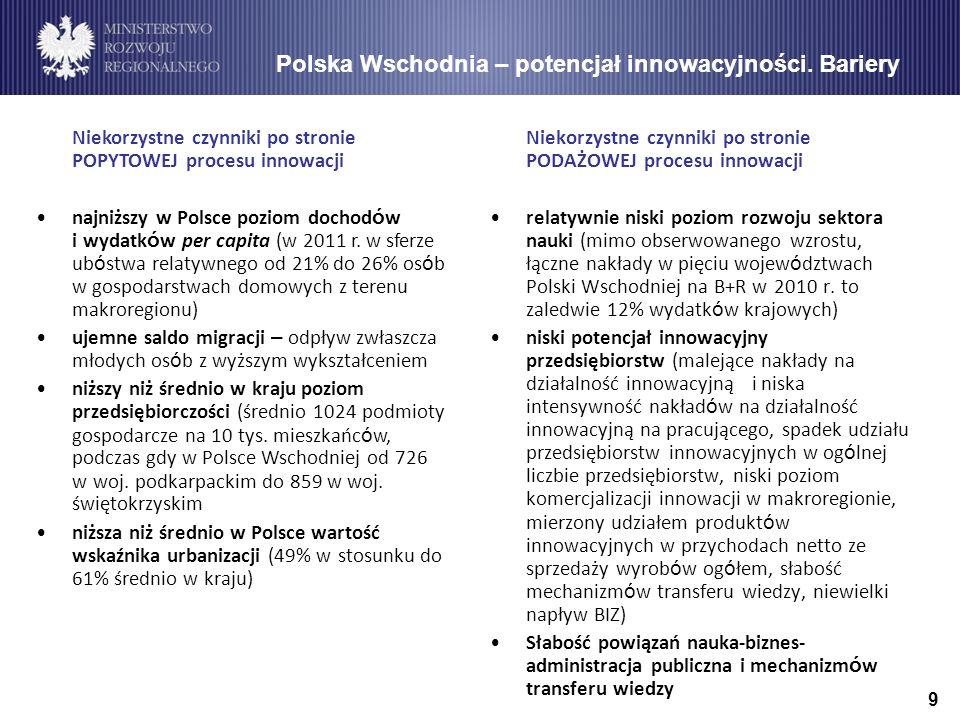 9 Polska Wschodnia – potencjał innowacyjności.