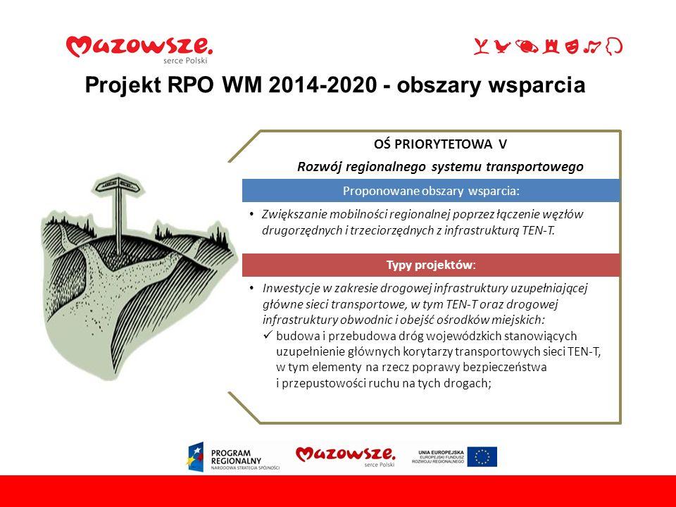 1131 maja 2016Płock, OŚ PRIORYTETOWA V Rozwój regionalnego systemu transportowego Proponowane obszary wsparcia: Zwiększanie mobilności regionalnej pop