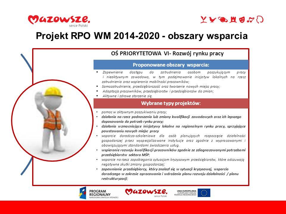 1231 maja 2016Płock, OŚ PRIORYTETOWA VI- Rozwój rynku pracy Rozwój rynku pracy Proponowane obszary wsparcia:  Zapewnienie dostępu do zatrudnienia osobom poszukującym pracy i nieaktywnym zawodowo, w tym podejmowanie inicjatyw lokalnych na rzecz zatrudnienia oraz wspierania mobilności pracowników;  Samozatrudnienie, przedsiębiorczość oraz tworzenie nowych miejsc pracy;  Adaptacja pracowników, przedsiębiorstw i przedsiębiorców do zmian;  Aktywne i zdrowe starzenie się.
