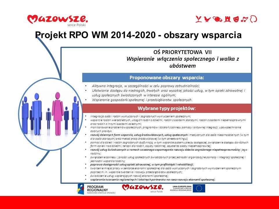 OŚ PRIORYTETOWA VII Wspieranie włączenia społecznego i walka z ubóstwem 1331 maja 2016 Płock, Proponowane obszary wsparcia: Aktywna Integracja, w szcz