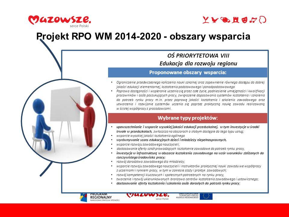 OŚ PRIORYTETOWA VIII Edukacja dla rozwoju regionu 1431 maja 2016 Płock, Proponowane obszary wsparcia: Ograniczenie przedwczesnego kończenia nauki szkolnej oraz zapewnienie równego dostępu do dobrej jakości edukacji elementarnej, kształcenia podstawowego i ponadpodstawowego Poprawa dostępności i wspieranie uczenia się przez całe życie, podniesienie umiejętności i kwalifikacji pracowników i osób poszukujących pracy, zwiększenie dopasowania systemów kształcenia i szkolenia do potrzeb rynku pracy m.in.