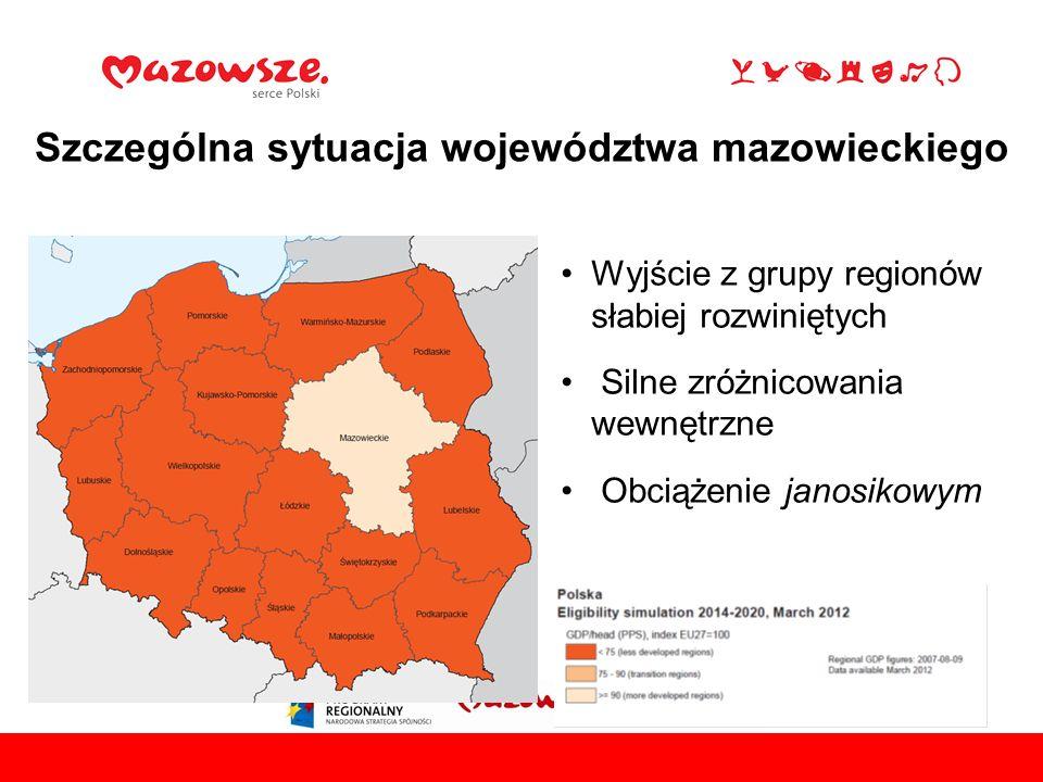 Wyjście z grupy regionów słabiej rozwiniętych Silne zróżnicowania wewnętrzne Obciążenie janosikowym Szczególna sytuacja województwa mazowieckiego 2Pło