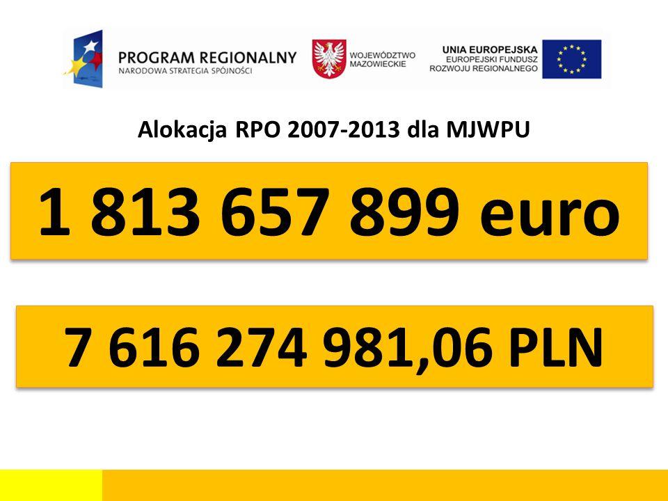 Alokacja RPO 2007-2013 dla MJWPU 1 813 657 899 euro 7 616 274 981,06 PLN
