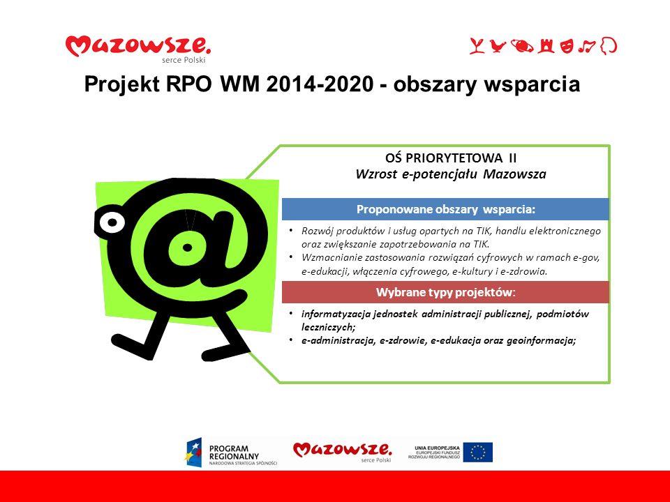 831 maja 2016Płock, OŚ PRIORYTETOWA II Wzrost e-potencjału Mazowsza Proponowane obszary wsparcia: Rozwój produktów i usług opartych na TIK, handlu ele