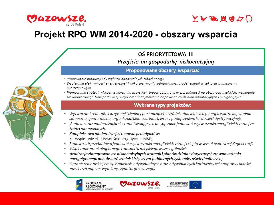 931 maja 2016Płock, OŚ PRIORYTETOWA III Przejście na gospodarkę niskoemisyjną Proponowane obszary wsparcia: Promowanie produkcji i dystrybucji odnawialnych źródeł energii.
