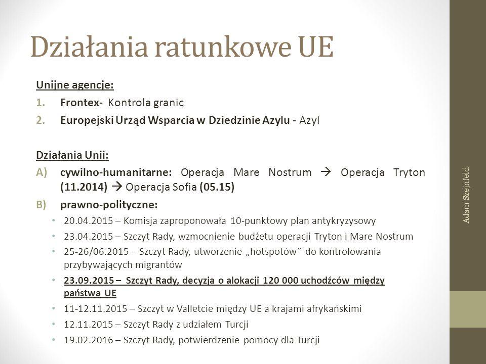 """Działania ratunkowe UE Unijne agencje: 1.Frontex- Kontrola granic 2.Europejski Urząd Wsparcia w Dziedzinie Azylu - Azyl Działania Unii: A)cywilno-humanitarne: Operacja Mare Nostrum  Operacja Tryton (11.2014)  Operacja Sofia (05.15) B)prawno-polityczne: 20.04.2015 – Komisja zaproponowała 10-punktowy plan antykryzysowy 23.04.2015 – Szczyt Rady, wzmocnienie budżetu operacji Tryton i Mare Nostrum 25-26/06.2015 – Szczyt Rady, utworzenie """"hotspotów do kontrolowania przybywających migrantów 23.09.2015 – Szczyt Rady, decyzja o alokacji 120 000 uchodźców między państwa UE 11-12.11.2015 – Szczyt w Valletcie między UE a krajami afrykańskimi 12.11.2015 – Szczyt Rady z udziałem Turcji 19.02.2016 – Szczyt Rady, potwierdzenie pomocy dla Turcji Adam Szejnfeld"""
