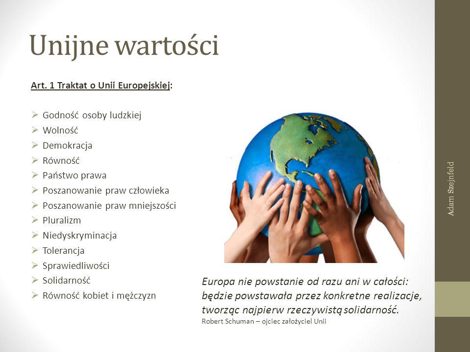 Unijne wartości Art. 1 Traktat o Unii Europejskiej:  Godność osoby ludzkiej  Wolność  Demokracja  Równość  Państwo prawa  Poszanowanie praw czło