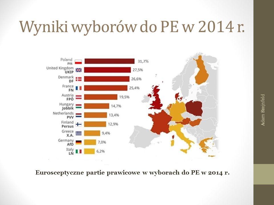 Wyniki wyborów do PE w 2014 r. Eurosceptyczne partie prawicowe w wyborach do PE w 2014 r. Adam Szejnfeld