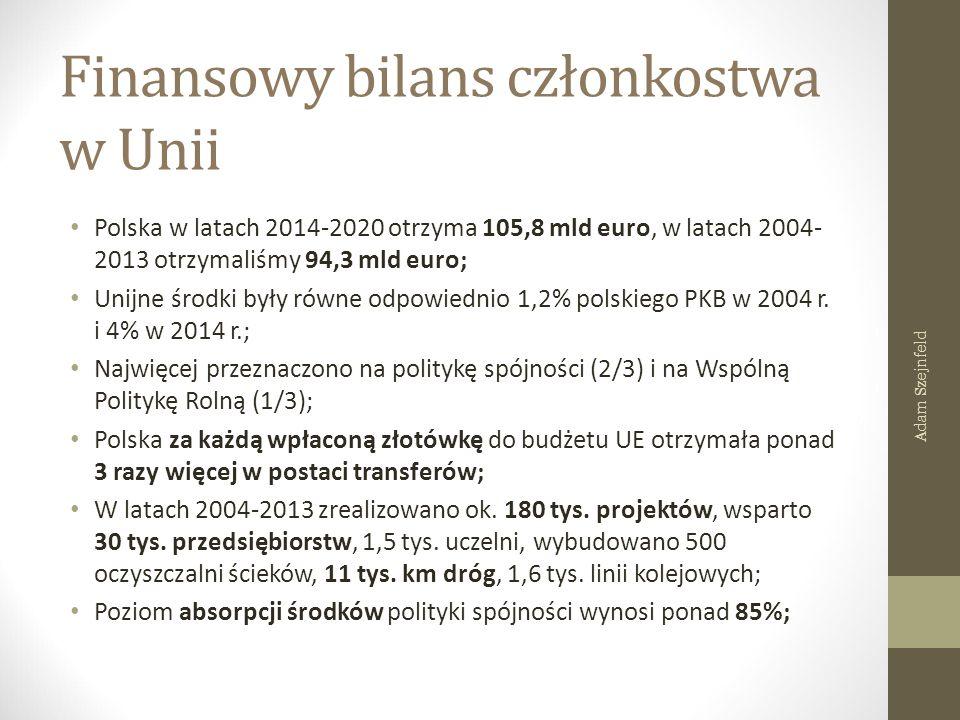 Finansowy bilans członkostwa w Unii Polska w latach 2014-2020 otrzyma 105,8 mld euro, w latach 2004- 2013 otrzymaliśmy 94,3 mld euro; Unijne środki były równe odpowiednio 1,2% polskiego PKB w 2004 r.