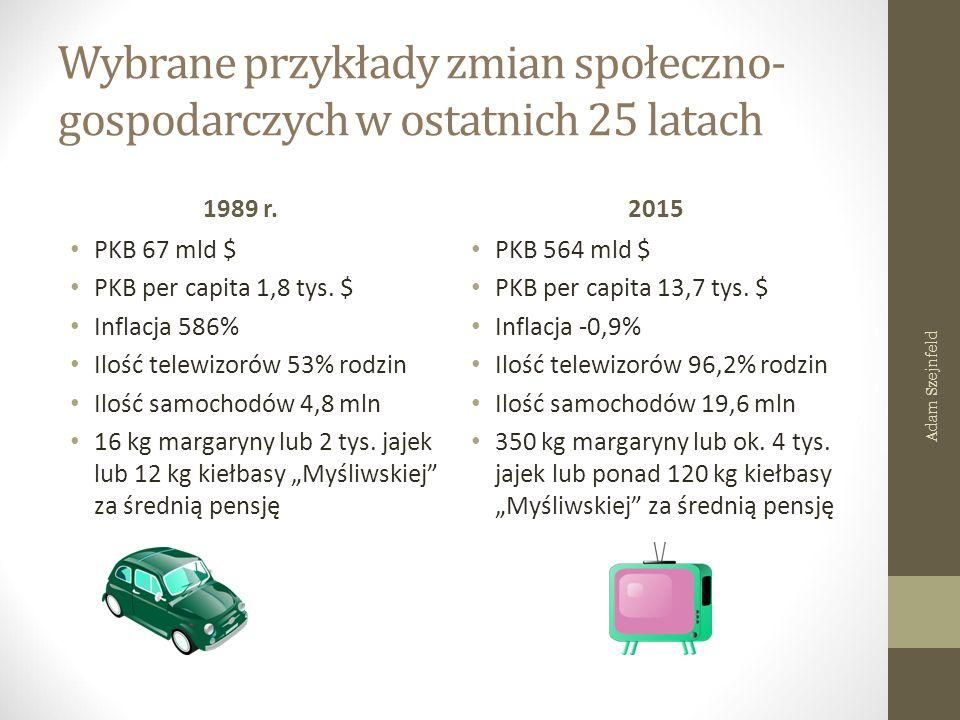 Wybrane przykłady zmian społeczno- gospodarczych w ostatnich 25 latach 1989 r. PKB 67 mld $ PKB per capita 1,8 tys. $ Inflacja 586% Ilość telewizorów