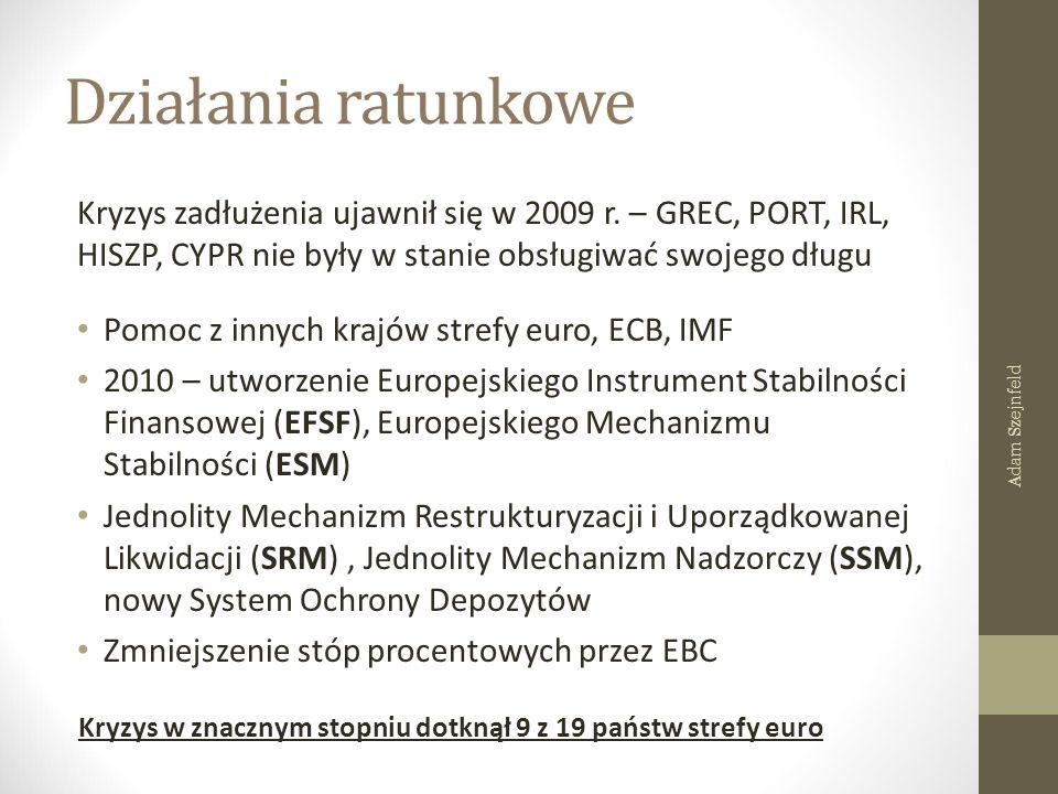 Działania ratunkowe Kryzys zadłużenia ujawnił się w 2009 r. – GREC, PORT, IRL, HISZP, CYPR nie były w stanie obsługiwać swojego długu Pomoc z innych k