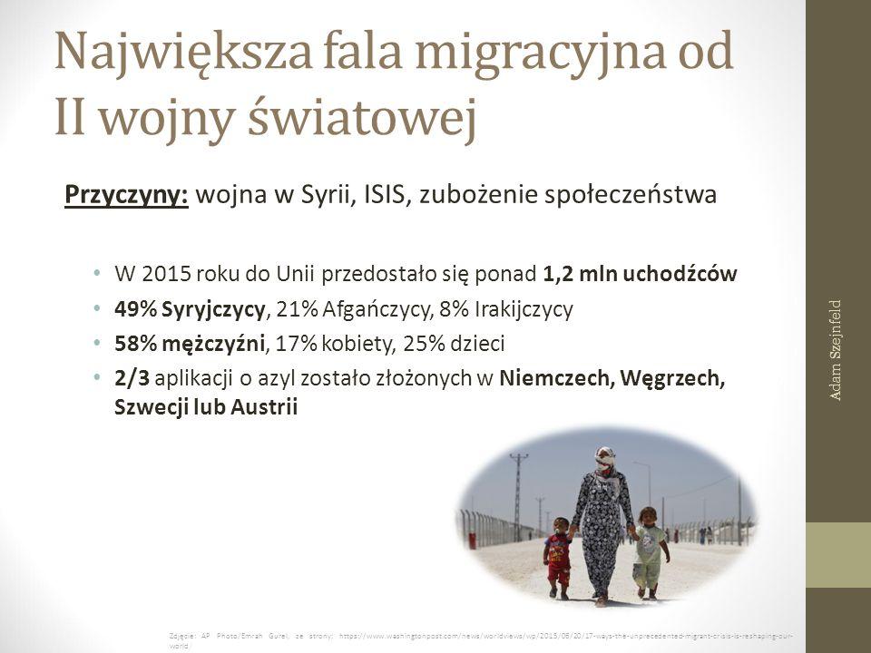 Największa fala migracyjna od II wojny światowej Przyczyny: wojna w Syrii, ISIS, zubożenie społeczeństwa W 2015 roku do Unii przedostało się ponad 1,2 mln uchodźców 49% Syryjczycy, 21% Afgańczycy, 8% Irakijczycy 58% mężczyźni, 17% kobiety, 25% dzieci 2/3 aplikacji o azyl zostało złożonych w Niemczech, Węgrzech, Szwecji lub Austrii Zdjęcie: AP Photo/Emrah Gurel, ze strony: https://www.washingtonpost.com/news/worldviews/wp/2015/06/20/17-ways-the-unprecedented-migrant-crisis-is-reshaping-our- world / Adam Szejnfeld
