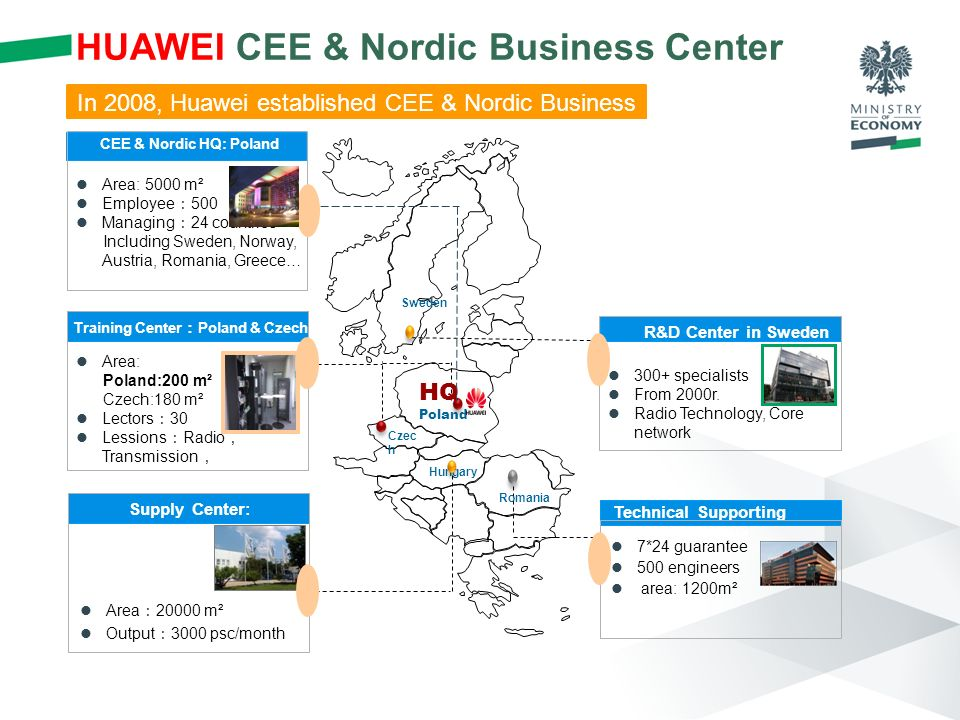 HUAWEI CEE & Nordic Business Center Poland Czec h Romania Hungary HQ Area : 20000 m² Output : 3000 psc/month Supply Center: Hungary Area: Poland:200 m² Czech:180 m² Lectors : 30 Lessions : Radio , Transmission , Training Center : Poland & Czech Sweden 300+ specialists From 2000r.