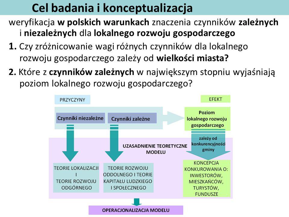 Cel badania i konceptualizacja weryfikacja w polskich warunkach znaczenia czynników zależnych i niezależnych dla lokalnego rozwoju gospodarczego 1. Cz