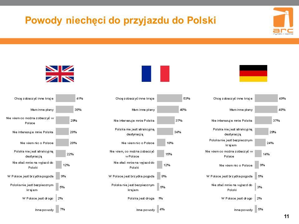 11 Powody niechęci do przyjazdu do Polski 11