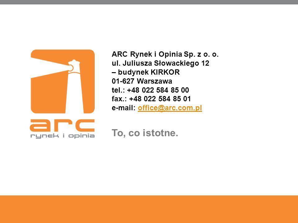 22 ARC Rynek i Opinia Sp. z o. o. ul.