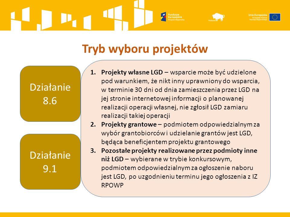 Tryb wyboru projektów 1.Projekty własne LGD – wsparcie może być udzielone pod warunkiem, że nikt inny uprawniony do wsparcia, w terminie 30 dni od dnia zamieszczenia przez LGD na jej stronie internetowej informacji o planowanej realizacji operacji własnej, nie zgłosił LGD zamiaru realizacji takiej operacji 2.Projekty grantowe – podmiotem odpowiedzialnym za wybór grantobiorców i udzielanie grantów jest LGD, będąca beneficjentem projektu grantowego 3.Pozostałe projekty realizowane przez podmioty inne niż LGD – wybierane w trybie konkursowym, podmiotem odpowiedzialnym za ogłoszenie naboru jest LGD, po uzgodnieniu terminu jego ogłoszenia z IZ RPOWP Działanie 8.6 Działanie 9.1