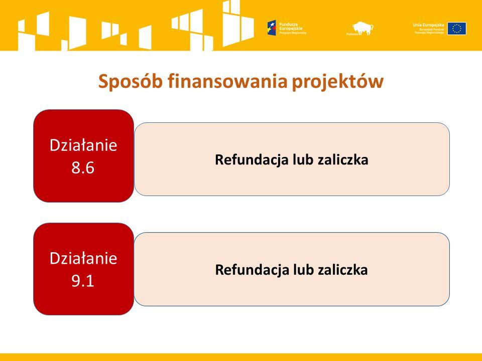 Sposób finansowania projektów Refundacja lub zaliczka Działanie 8.6 Działanie 9.1