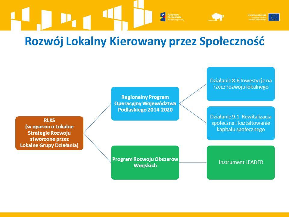 Rozwój Lokalny Kierowany przez Społeczność RLKS (w oparciu o Lokalne Strategie Rozwoju stworzone przez Lokalne Grupy Działania) Regionalny Program Operacyjny Województwa Podlaskiego 2014-2020 Działanie 8.6 Inwestycje na rzecz rozwoju lokalnego Działanie 9.1 Rewitalizacja społeczna i kształtowanie kapitału społecznego Program Rozwoju Obszarów Wiejskich Instrument LEADER
