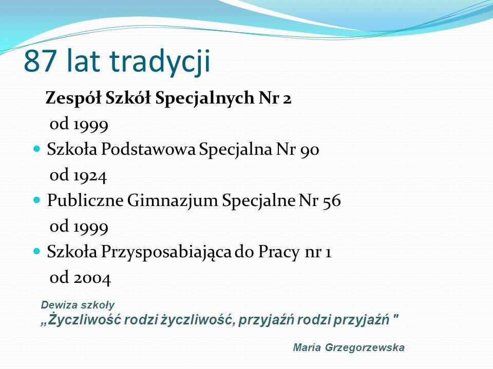 87 lat tradycji Zespół Szkół Specjalnych Nr 2 od 1999 Szkoła Podstawowa Specjalna Nr 90 od 1924 Publiczne Gimnazjum Specjalne Nr 56 od 1999 Szkoła Prz