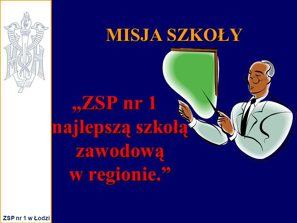 """MISJA SZKOŁY """"ZSP nr 1 najlepszą szkołą zawodową w regionie. ZSP nr 1 w Łodzi"""