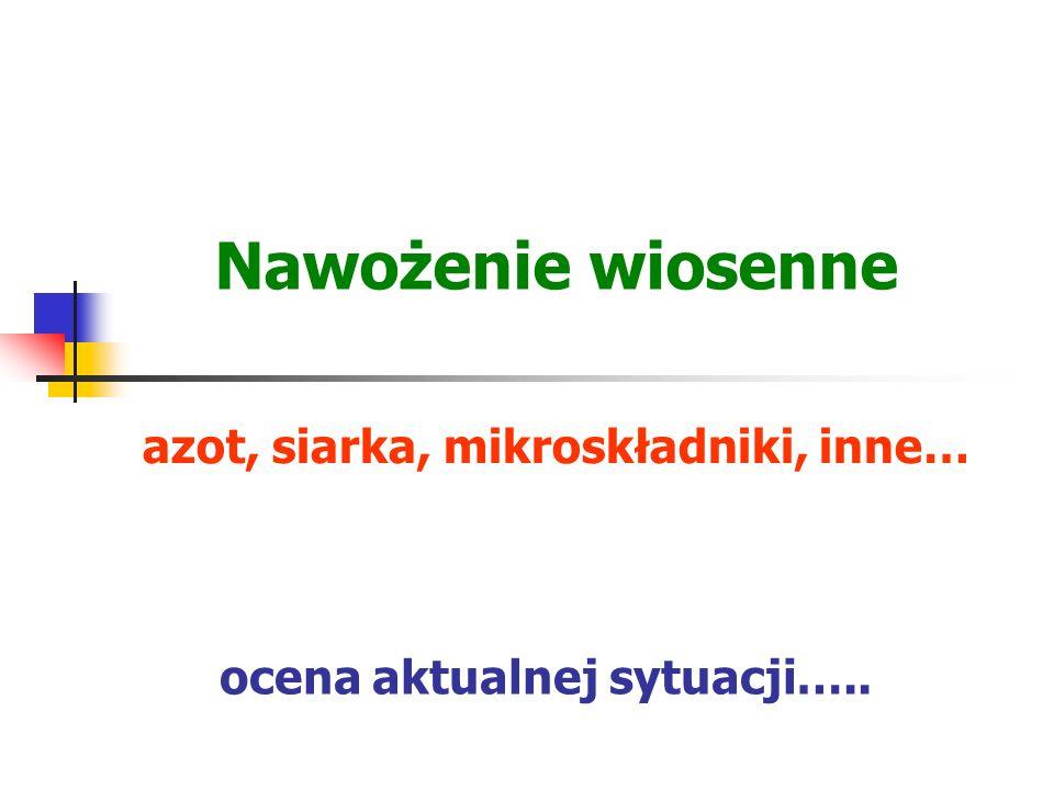 azot, siarka, mikroskładniki, inne… Nawożenie wiosenne ocena aktualnej sytuacji…..