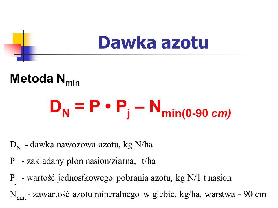 Dawka azotu Metoda N min D N = P P j – N min(0-90 cm) D N - dawka nawozowa azotu, kg N/ha P - zakładany plon nasion/ziarna, t/ha P j - wartość jednost