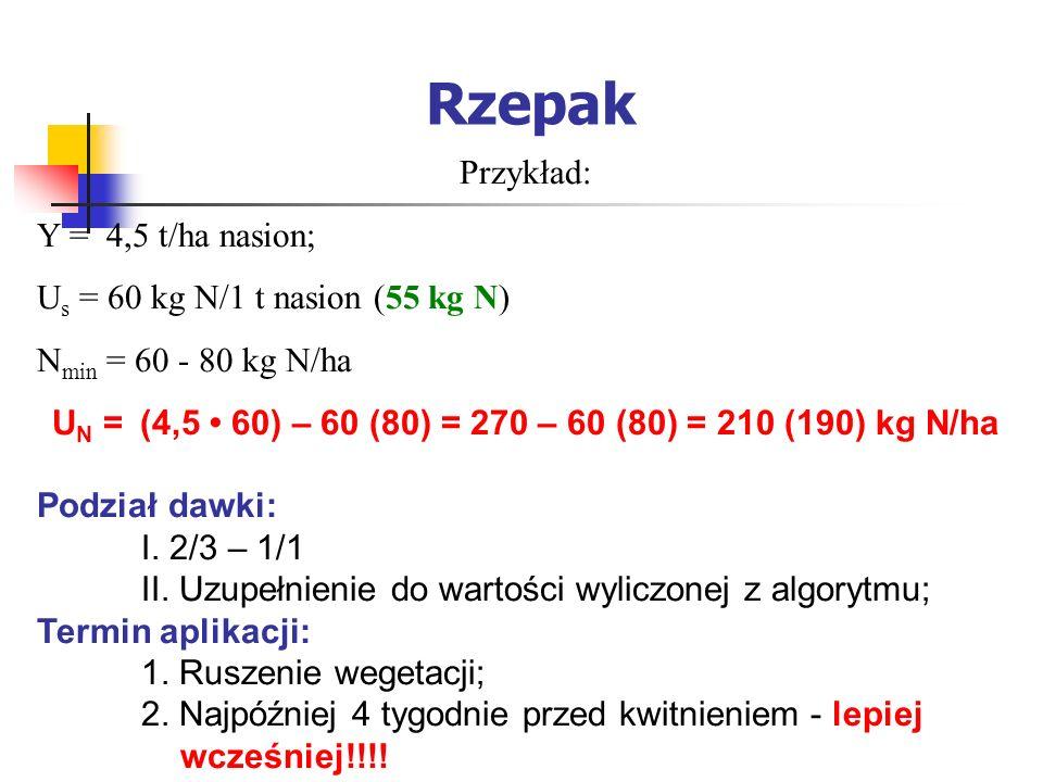 Rzepak Przykład: Y = 4,5 t/ha nasion; U s = 60 kg N/1 t nasion (55 kg N) N min = 60 - 80 kg N/ha U N = (4,5 60) – 60 (80) = 270 – 60 (80) = 210 (190)