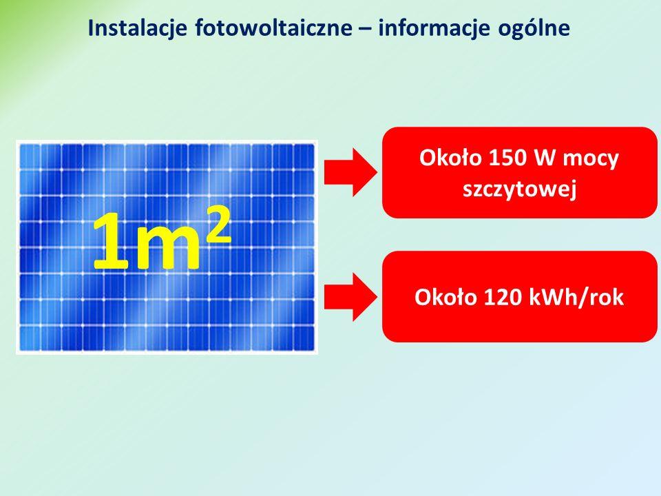1m 2 Około 150 W mocy szczytowej Około 120 kWh/rok