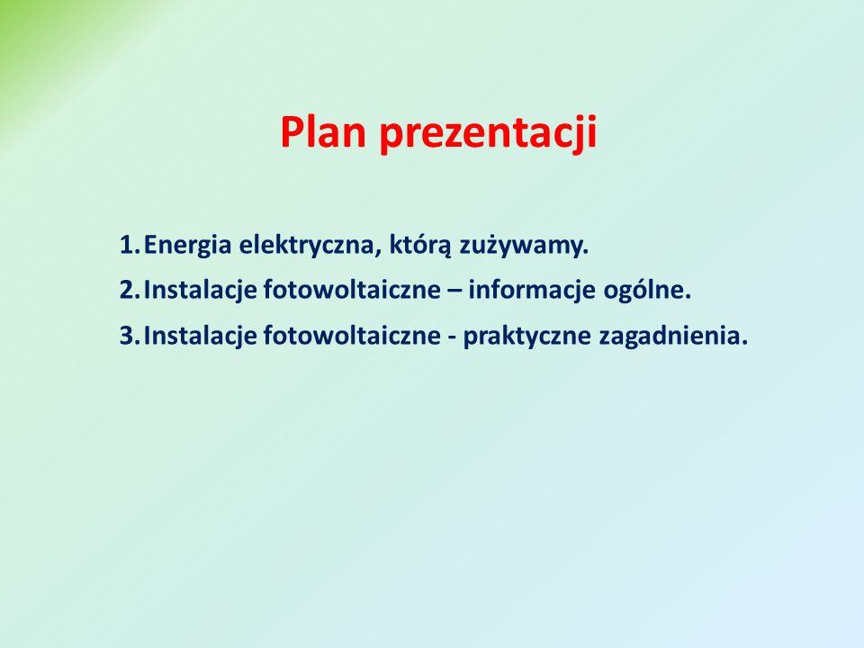Plan prezentacji 1.Energia elektryczna, którą zużywamy.