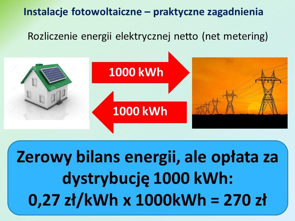 Instalacje fotowoltaiczne – praktyczne zagadnienia Rozliczenie energii elektrycznej netto (net metering) 1000 kWh Zerowy bilans energii, ale opłata za dystrybucję 1000 kWh: 0,27 zł/kWh x 1000kWh = 270 zł