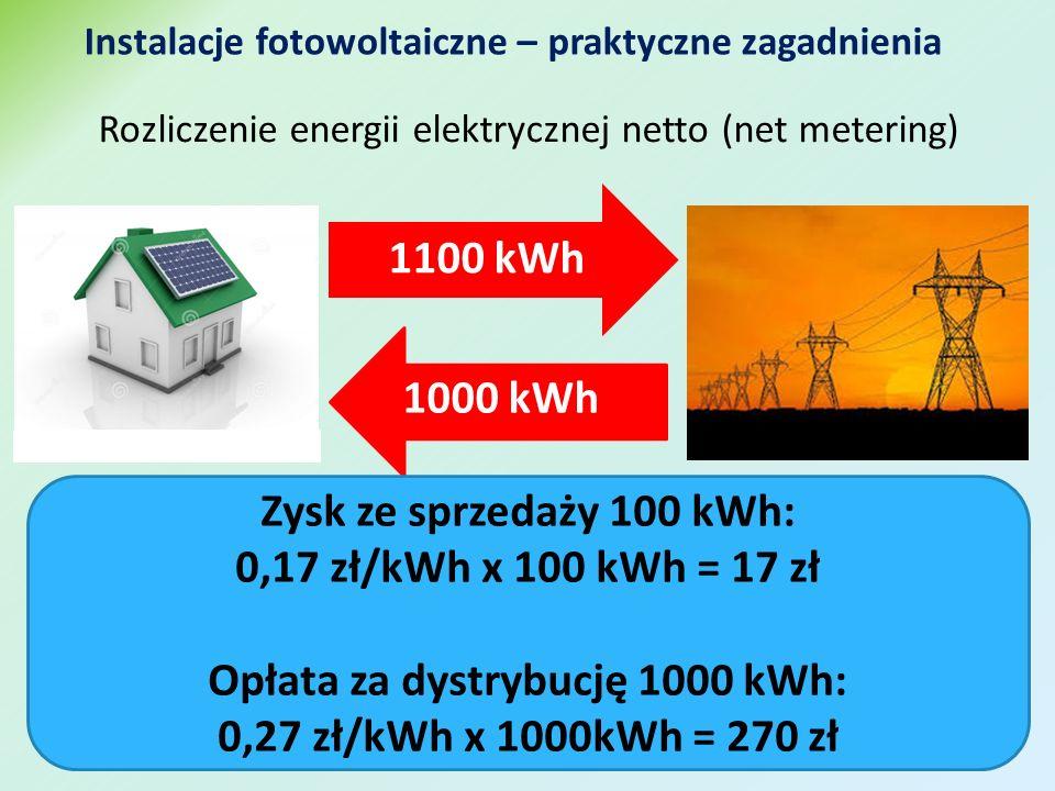 Instalacje fotowoltaiczne – praktyczne zagadnienia Rozliczenie energii elektrycznej netto (net metering) 1100 kWh 1000 kWh Zysk ze sprzedaży 100 kWh: 0,17 zł/kWh x 100 kWh = 17 zł Opłata za dystrybucję 1000 kWh: 0,27 zł/kWh x 1000kWh = 270 zł