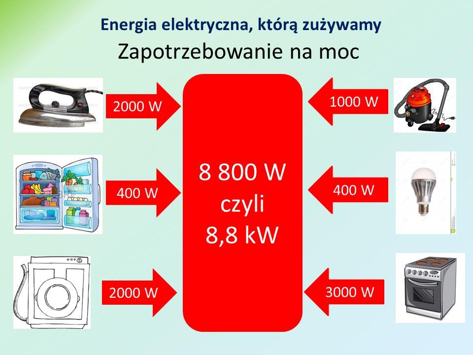 Energia elektryczna, którą zużywamy Zapotrzebowanie na moc 8 800 W czyli 8,8 kW 400 W 2000 W 1000 W 3000 W 400 W