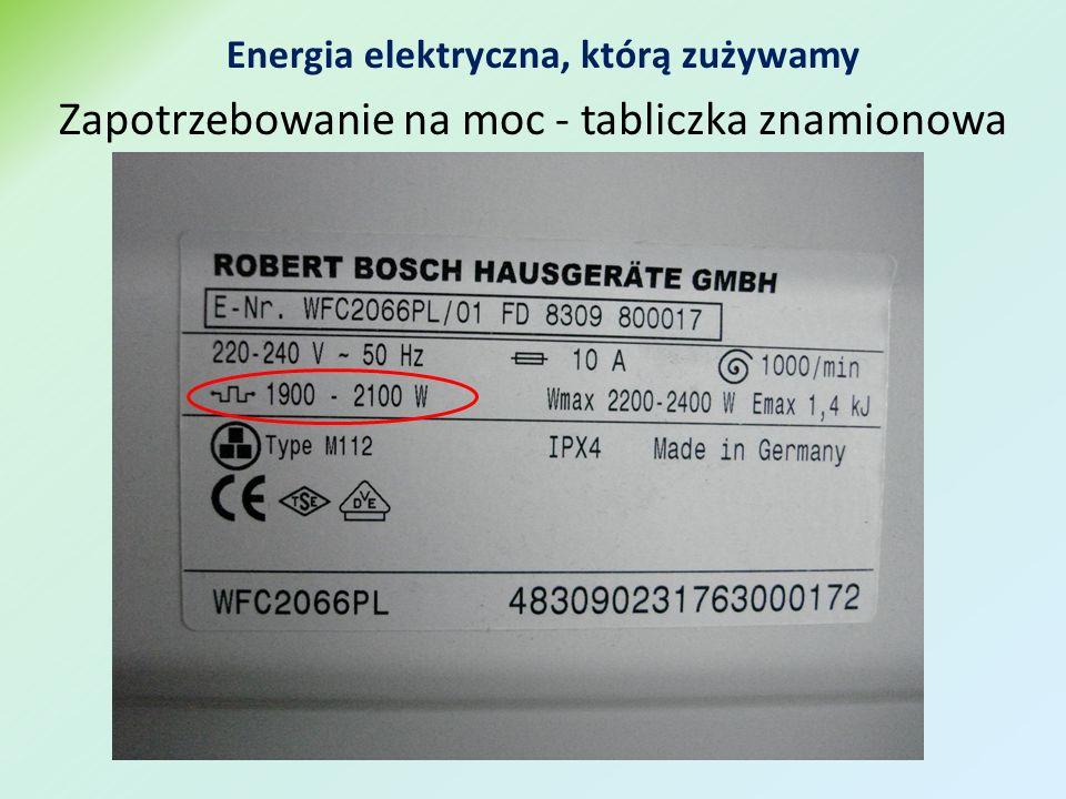 Energia elektryczna, którą zużywamy Zapotrzebowanie na moc - tabliczka znamionowa
