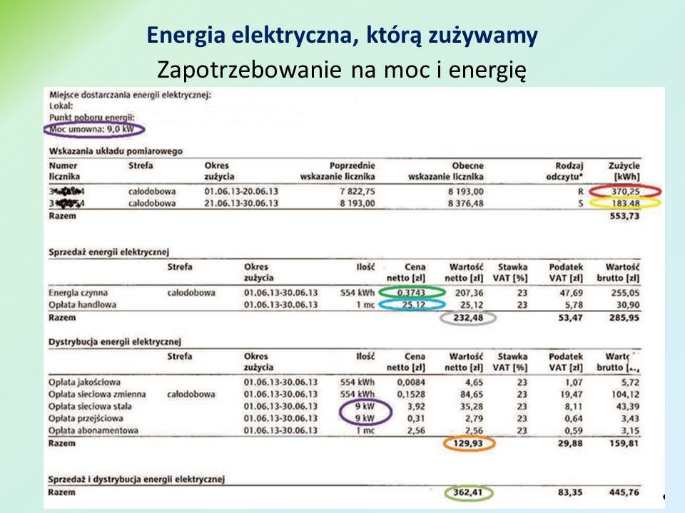 Energia elektryczna, którą zużywamy Zapotrzebowanie na moc i energię