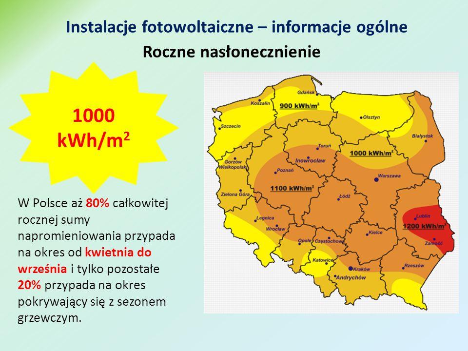 Instalacje fotowoltaiczne – informacje ogólne Roczne nasłonecznienie W Polsce aż 80% całkowitej rocznej sumy napromieniowania przypada na okres od kwietnia do września i tylko pozostałe 20% przypada na okres pokrywający się z sezonem grzewczym.