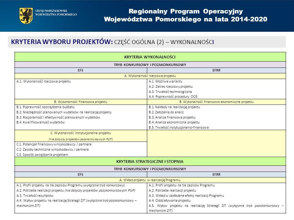 Regionalny Program Operacyjny Województwa Pomorskiego na lata 2014-2020 KRYTERIA WYBORU PROJEKTÓW: CZĘŚĆ OGÓLNA (2) – WYKONALNOŚCI KRYTERIA WYKONALNOŚ
