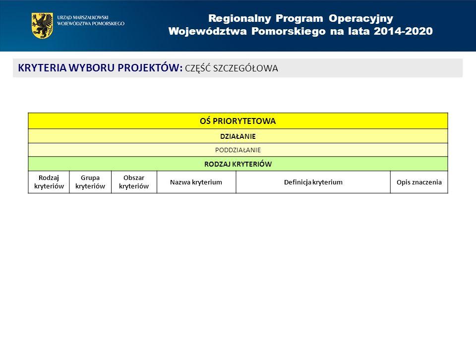 Regionalny Program Operacyjny Województwa Pomorskiego na lata 2014-2020 KRYTERIA WYBORU PROJEKTÓW: CZĘŚĆ SZCZEGÓŁOWA OŚ PRIORYTETOWA DZIAŁANIE PODDZIAŁANIE RODZAJ KRYTERIÓW Rodzaj kryteriów Grupa kryteriów Obszar kryteriów Nazwa kryteriumDefinicja kryteriumOpis znaczenia