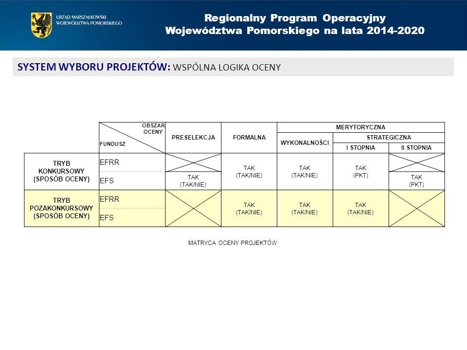 Regionalny Program Operacyjny Województwa Pomorskiego na lata 2014-2020 SYSTEM WYBORU PROJEKTÓW: WSPÓLNA LOGIKA OCENY OBSZAR OCENY FUNDUSZ PRESELEKCJA