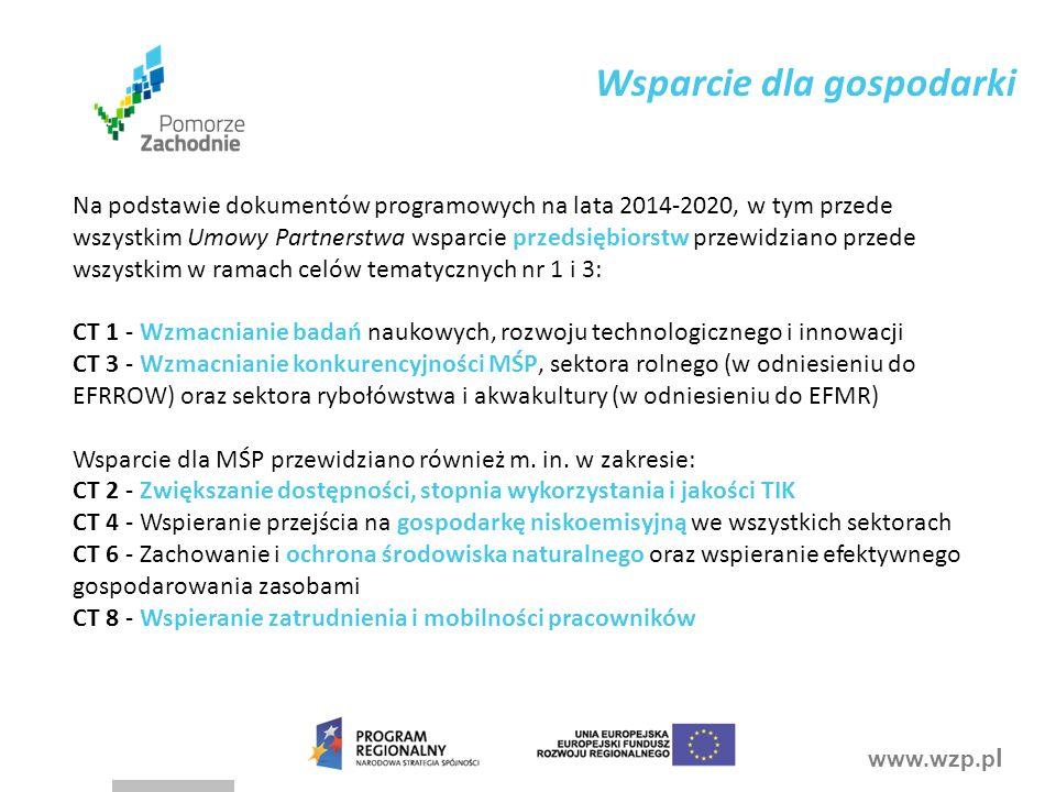 www.wzp.p l Na podstawie dokumentów programowych na lata 2014-2020, w tym przede wszystkim Umowy Partnerstwa wsparcie przedsiębiorstw przewidziano przede wszystkim w ramach celów tematycznych nr 1 i 3: CT 1 - Wzmacnianie badań naukowych, rozwoju technologicznego i innowacji CT 3 - Wzmacnianie konkurencyjności MŚP, sektora rolnego (w odniesieniu do EFRROW) oraz sektora rybołówstwa i akwakultury (w odniesieniu do EFMR) Wsparcie dla MŚP przewidziano również m.
