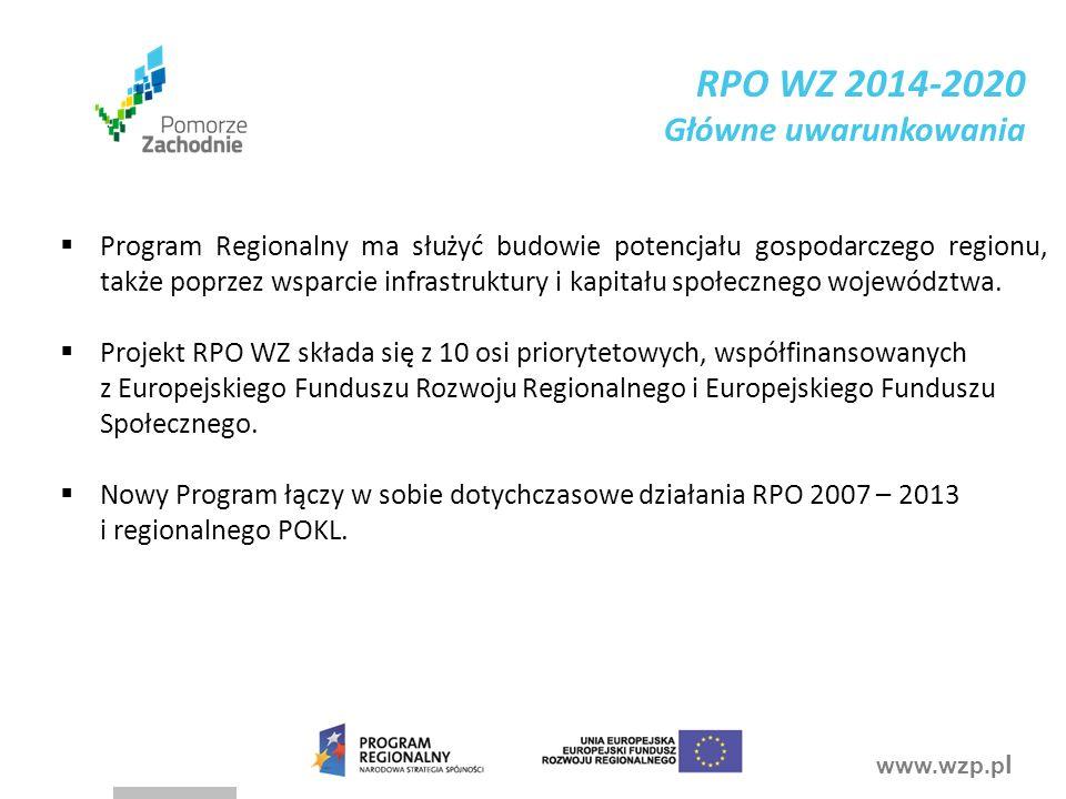 www.wzp.p l  Program Regionalny ma służyć budowie potencjału gospodarczego regionu, także poprzez wsparcie infrastruktury i kapitału społecznego województwa.