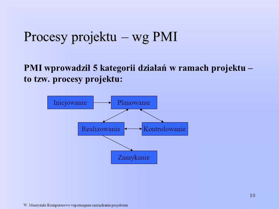10 Procesy projektu – wg PMI PMI wprowadził 5 kategorii działań w ramach projektu – to tzw. procesy projektu: InicjowaniePlanowanie RealizowanieKontro