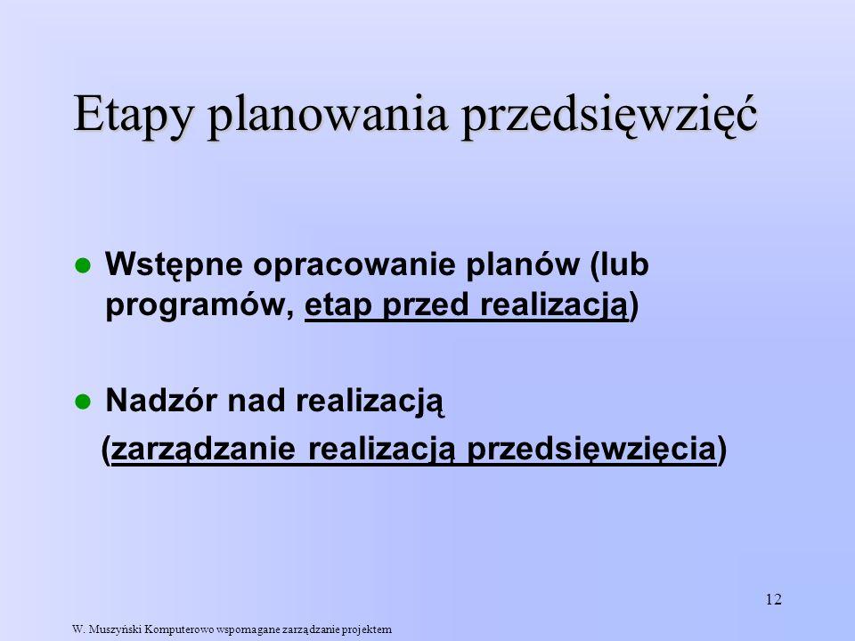 12 Etapy planowania przedsięwzięć Wstępne opracowanie planów (lub programów, etap przed realizacją) Nadzór nad realizacją (zarządzanie realizacją prze