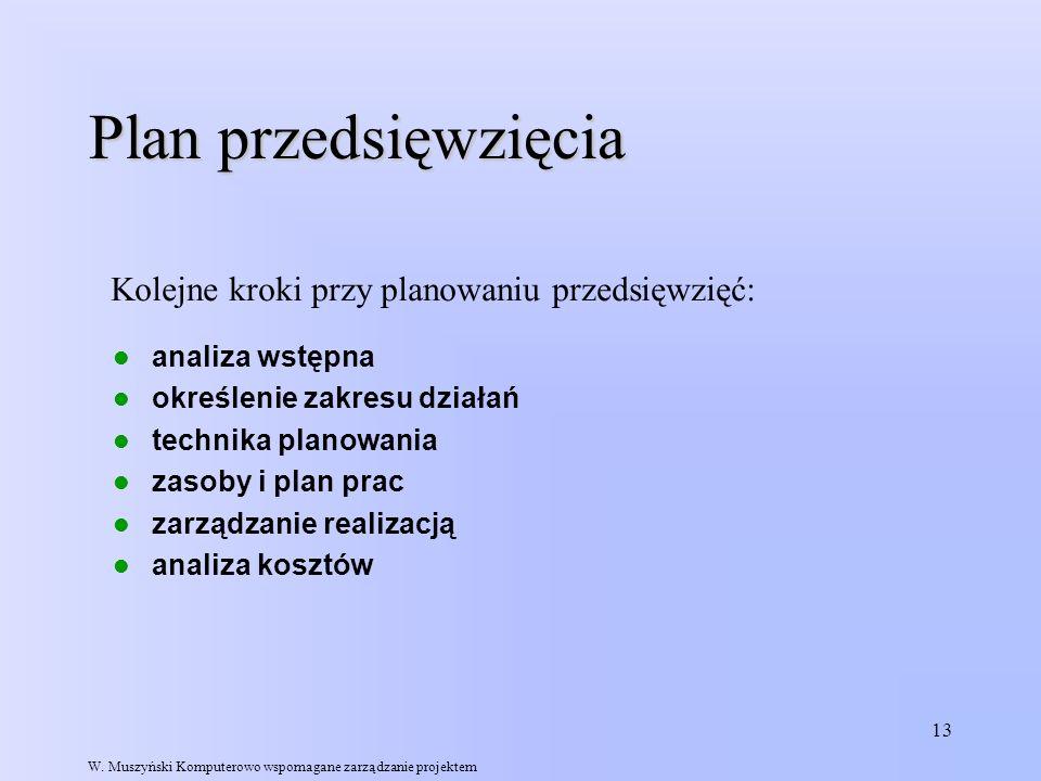 13 Plan przedsięwzięcia analiza wstępna określenie zakresu działań technika planowania zasoby i plan prac zarządzanie realizacją analiza kosztów Kolej