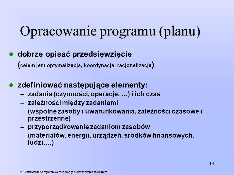 14 Opracowanie programu (planu) dobrze opisać przedsięwzięcie ( celem jest optymalizacja, koordynacja, racjonalizacja ) zdefiniować następujące elemen